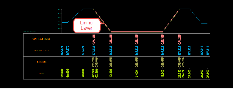 Derive Layer CS - Offset
