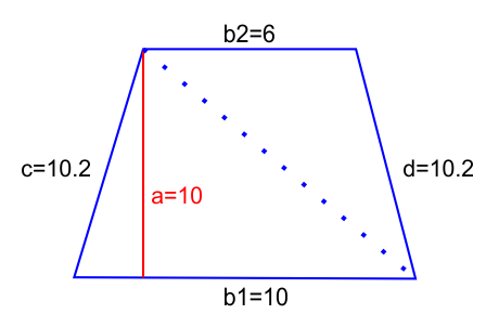 Area Calculation using Trapezoidal Rule for Volume