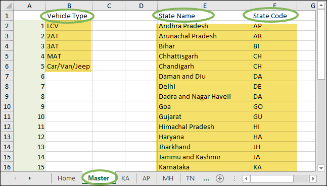 Help- Analysis of Vehicle Registration No  Plate Survey