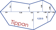 Tippan Software